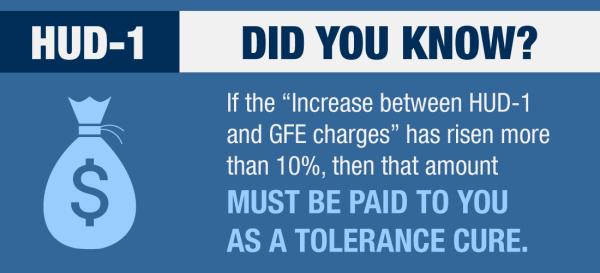 HUD 1 Title Insurnace GFE Tolerance Cure