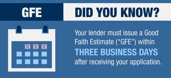 Good Faith Estimate, GFE, mortgage closing, settlement services, title insurance