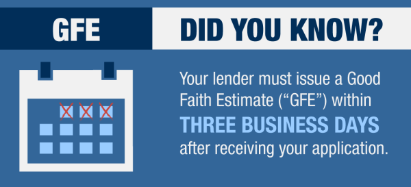 Good Faith Estimate, GFE, mortgage closing, settlement services, title insurance