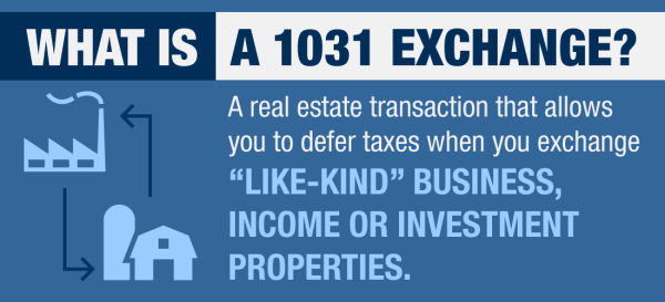 1031 Exchange Tax-deferred exchange closing settlement services