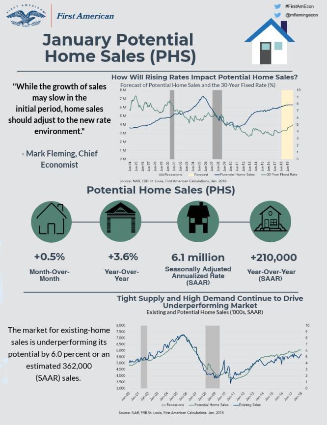 022018 phs infographic.jpg