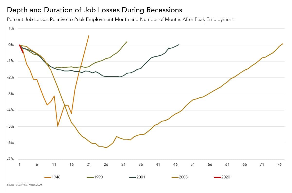 FB-ECON-2020-Labor-Chart