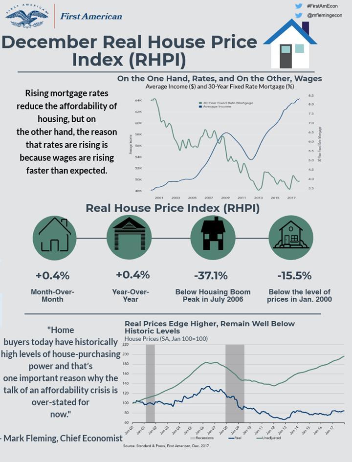 022618 RHPI infographic.jpg